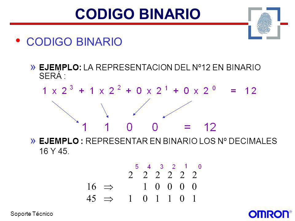 CODIGO BINARIO CODIGO BINARIO 2 2 2 2 2 2 16  1 0 0 0 0