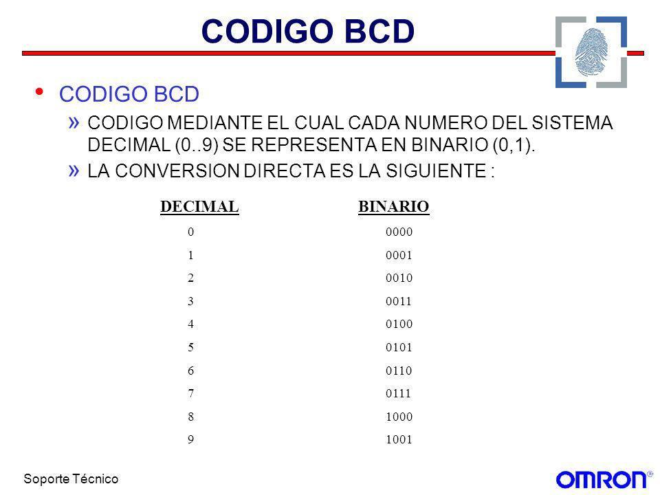 CODIGO BCD CODIGO BCD. CODIGO MEDIANTE EL CUAL CADA NUMERO DEL SISTEMA DECIMAL (0..9) SE REPRESENTA EN BINARIO (0,1).