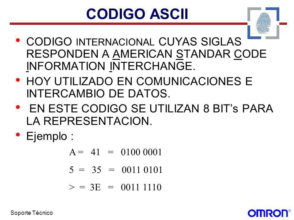 CODIGO ASCII CODIGO INTERNACIONAL CUYAS SIGLAS RESPONDEN A AMERICAN STANDAR CODE INFORMATION INTERCHANGE.