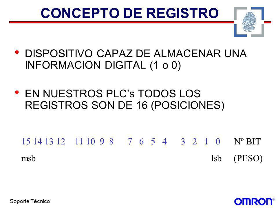 CONCEPTO DE REGISTRO DISPOSITIVO CAPAZ DE ALMACENAR UNA INFORMACION DIGITAL (1 o 0) EN NUESTROS PLC's TODOS LOS REGISTROS SON DE 16 (POSICIONES)