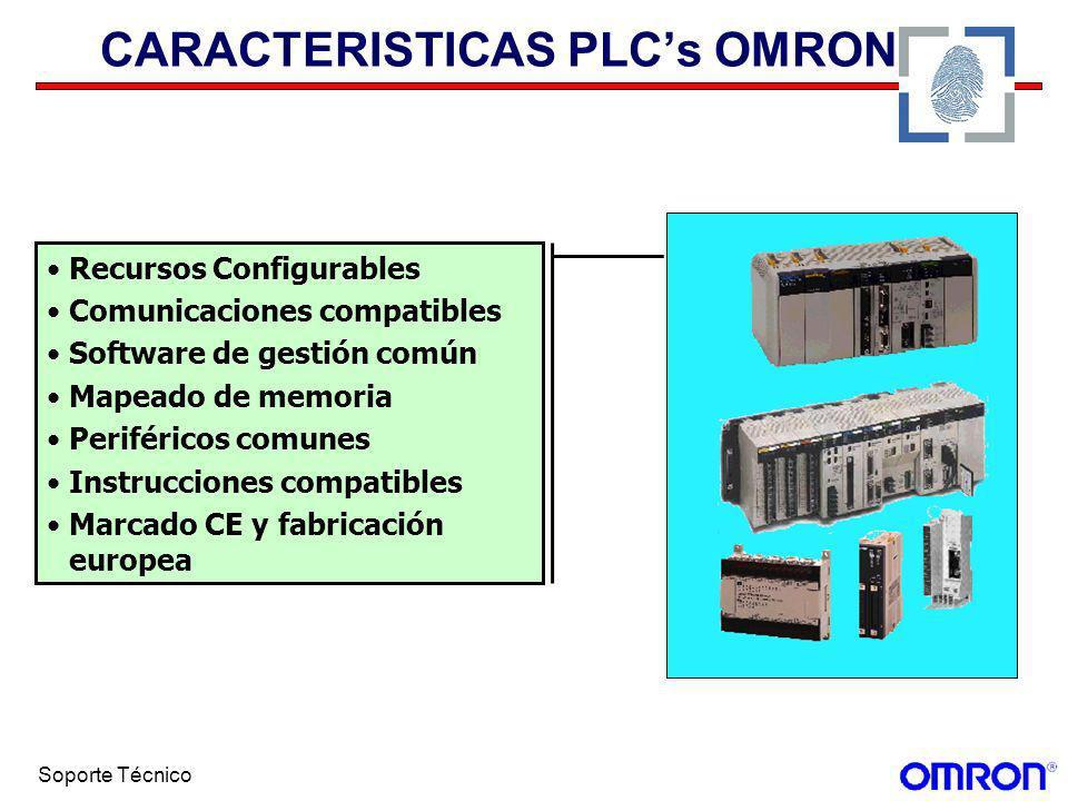 CARACTERISTICAS PLC's OMRON