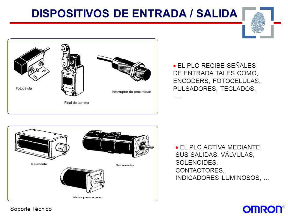 DISPOSITIVOS DE ENTRADA / SALIDA
