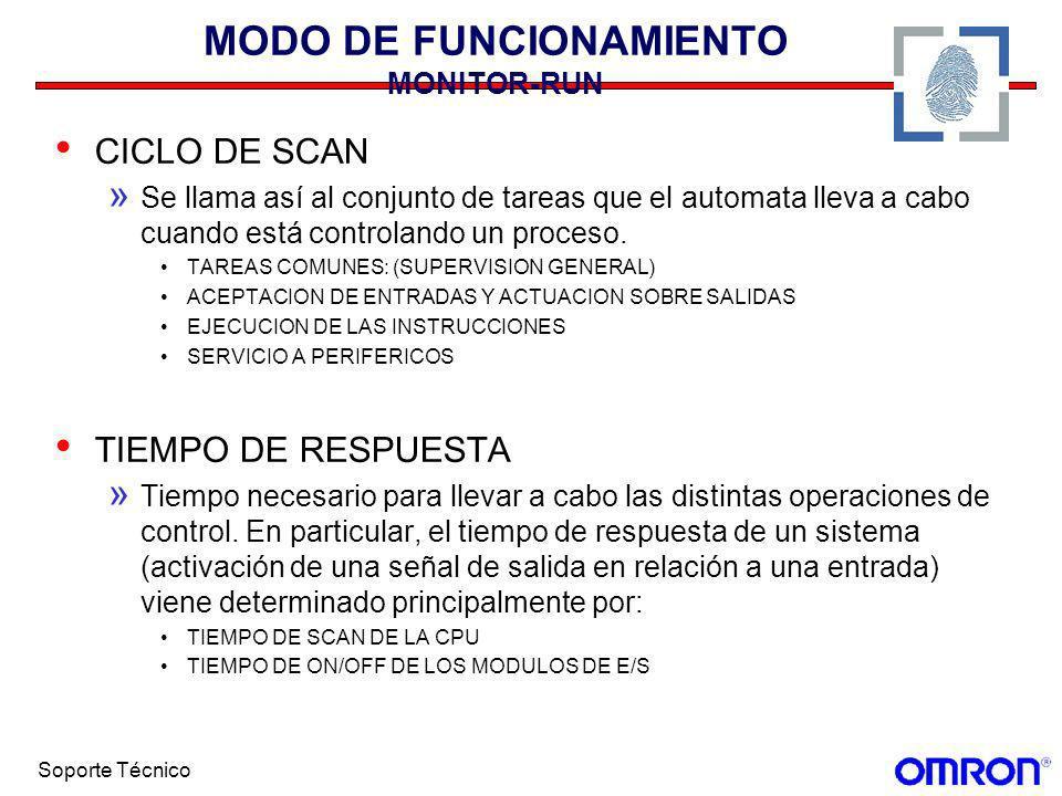 MODO DE FUNCIONAMIENTO MONITOR-RUN