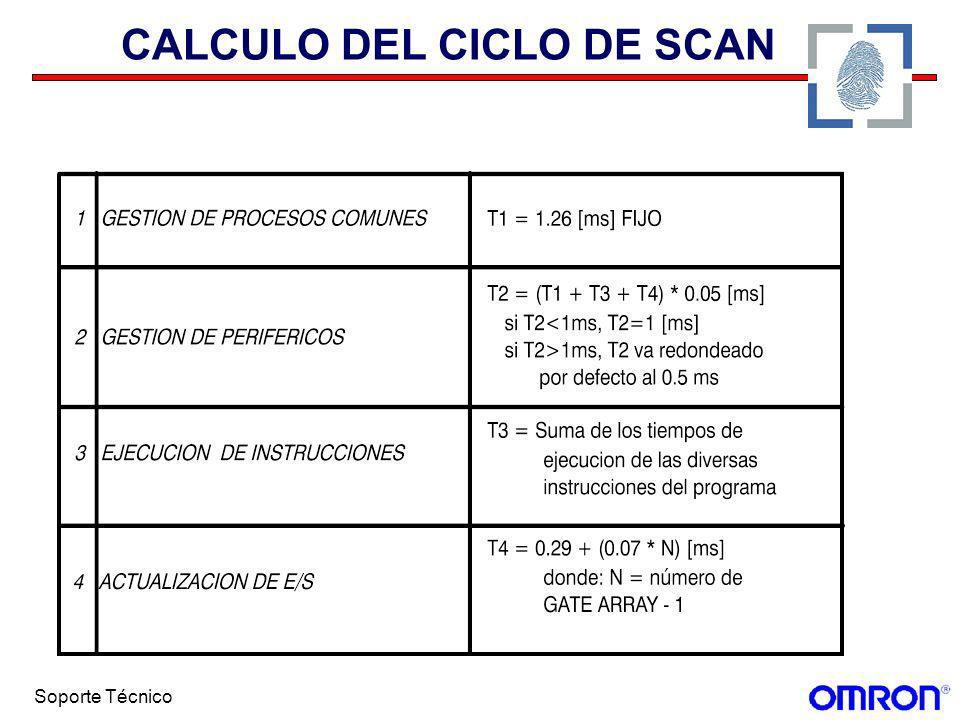 CALCULO DEL CICLO DE SCAN