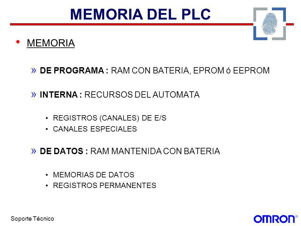 MEMORIA DEL PLC MEMORIA DE PROGRAMA : RAM CON BATERIA, EPROM ó EEPROM