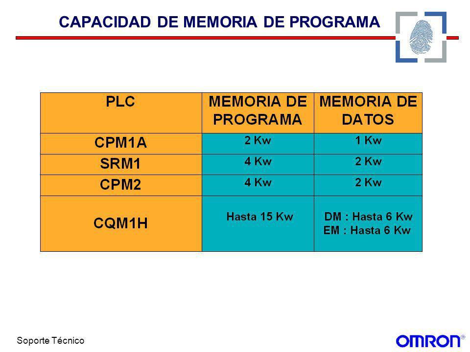 CAPACIDAD DE MEMORIA DE PROGRAMA