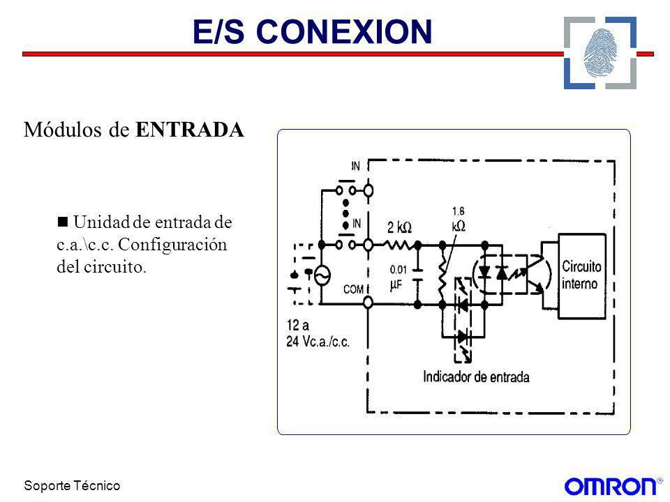 E/S CONEXION Módulos de ENTRADA