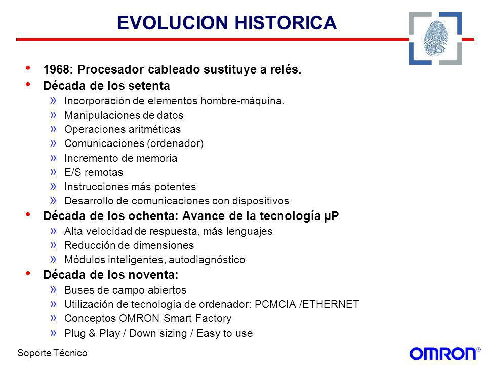 EVOLUCION HISTORICA 1968: Procesador cableado sustituye a relés.