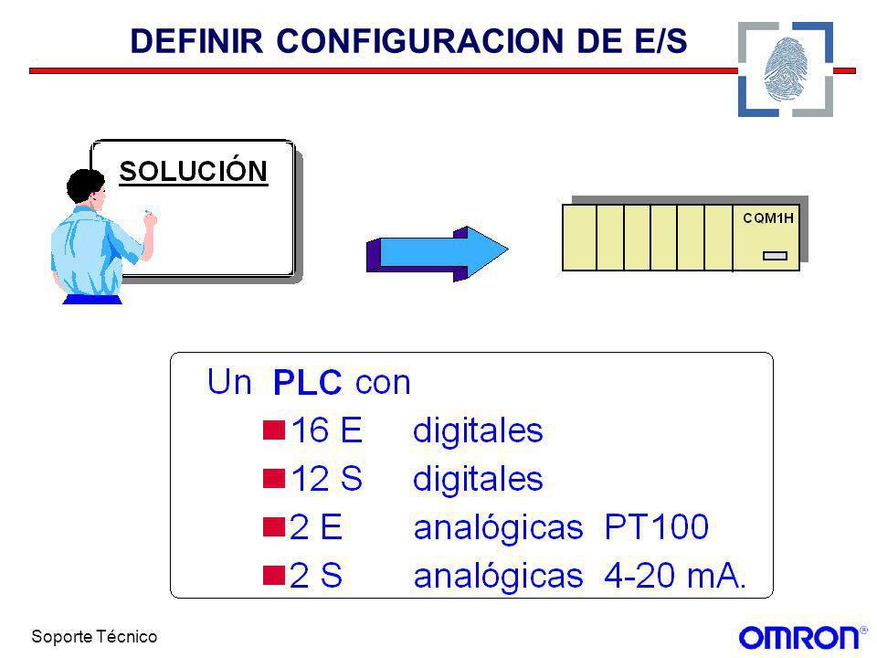 DEFINIR CONFIGURACION DE E/S