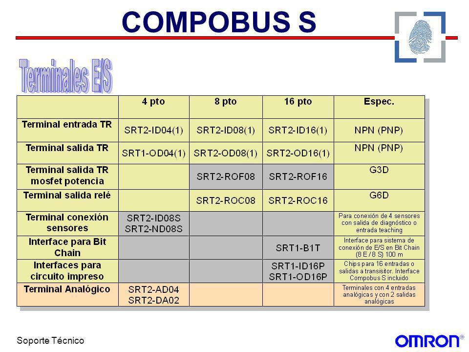 COMPOBUS S Terminales E/S Soporte Técnico