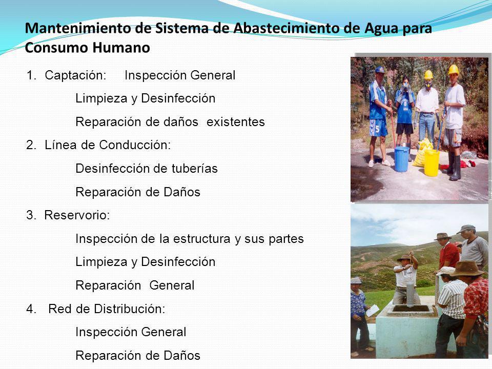 Mantenimiento de Sistema de Abastecimiento de Agua para Consumo Humano