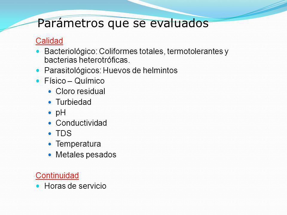 Parámetros que se evaluados
