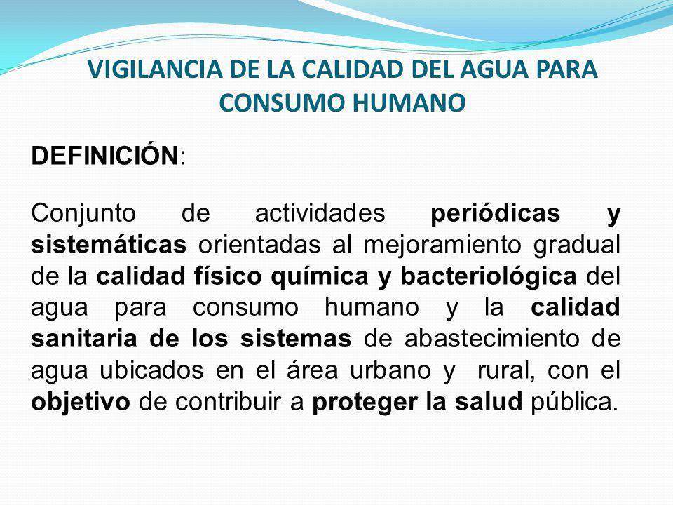 VIGILANCIA DE LA CALIDAD DEL AGUA PARA CONSUMO HUMANO