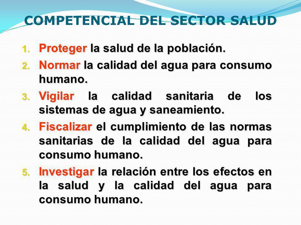 COMPETENCIAL DEL SECTOR SALUD