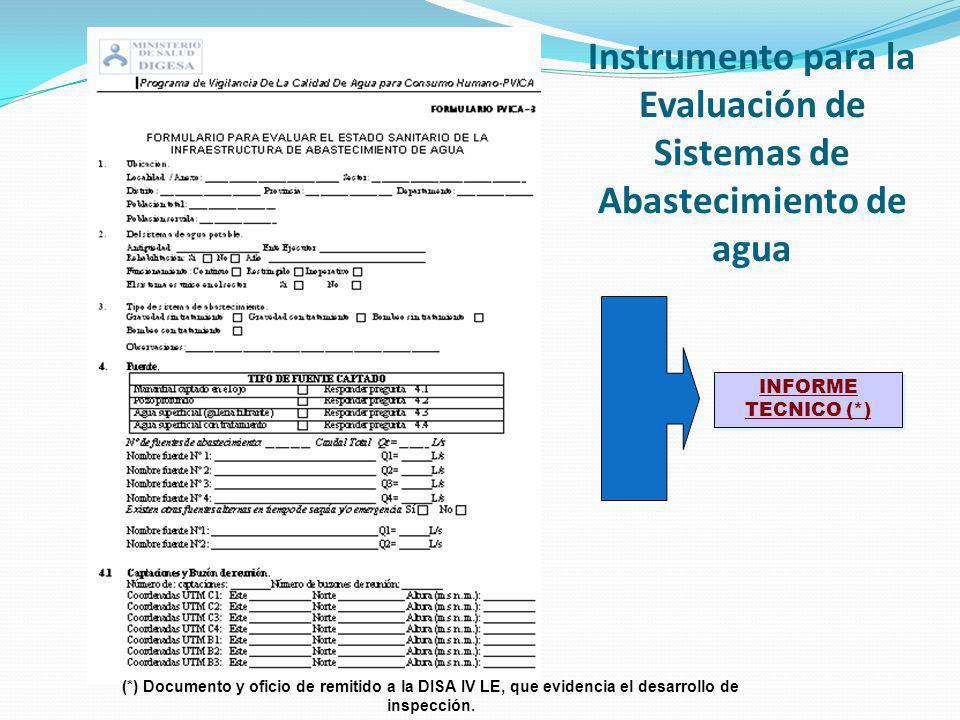 Instrumento para la Evaluación de Sistemas de Abastecimiento de agua