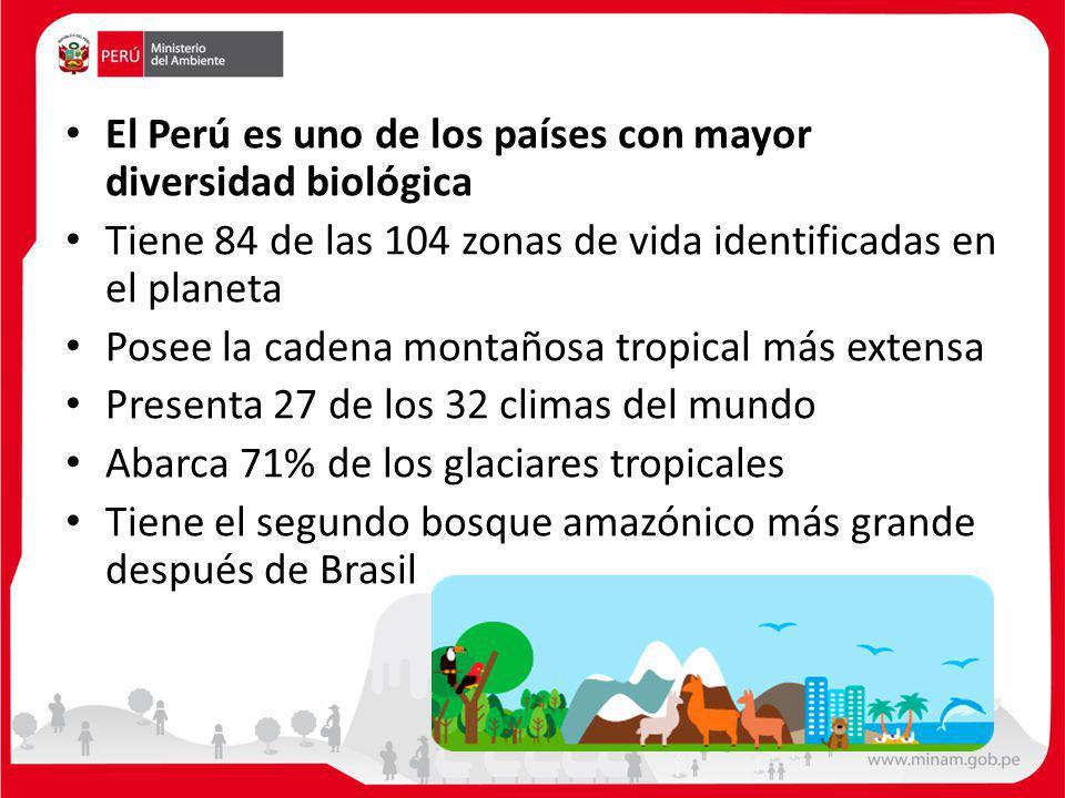 El Perú es uno de los países con mayor diversidad biológica