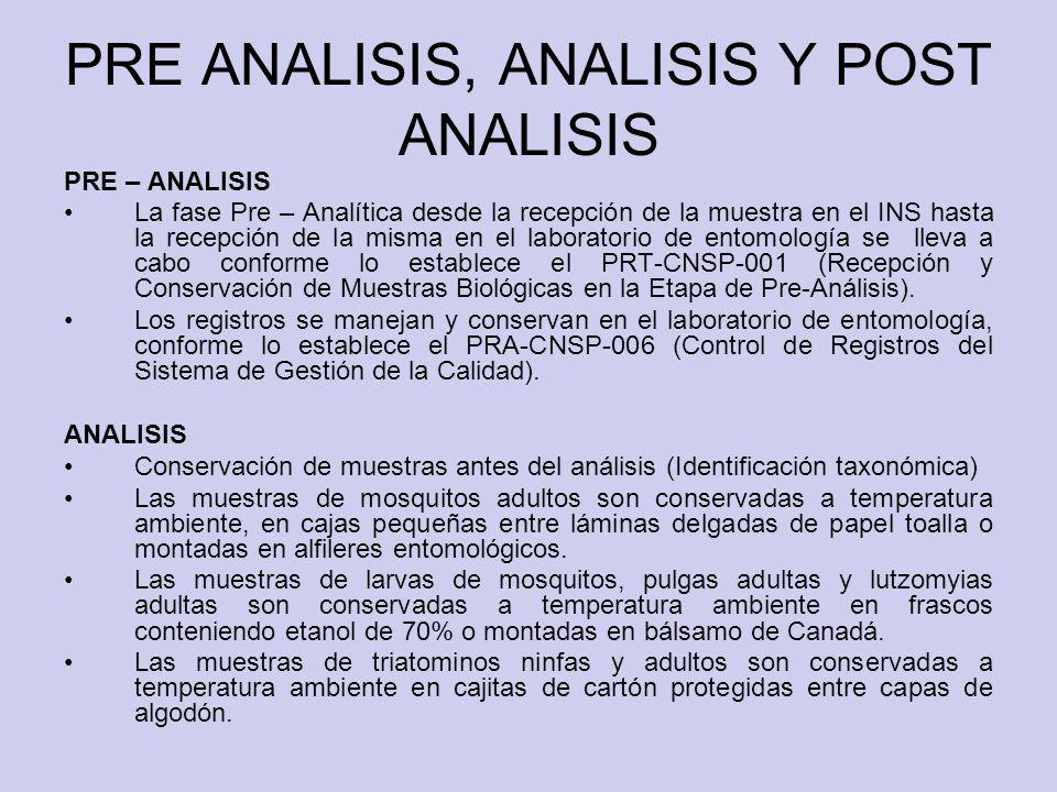 PRE ANALISIS, ANALISIS Y POST ANALISIS