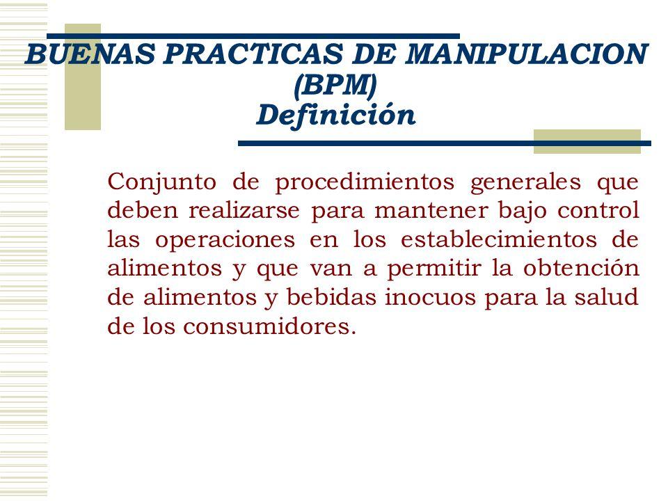 BUENAS PRACTICAS DE MANIPULACION (BPM) Definición