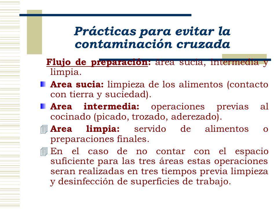 Prácticas para evitar la contaminación cruzada