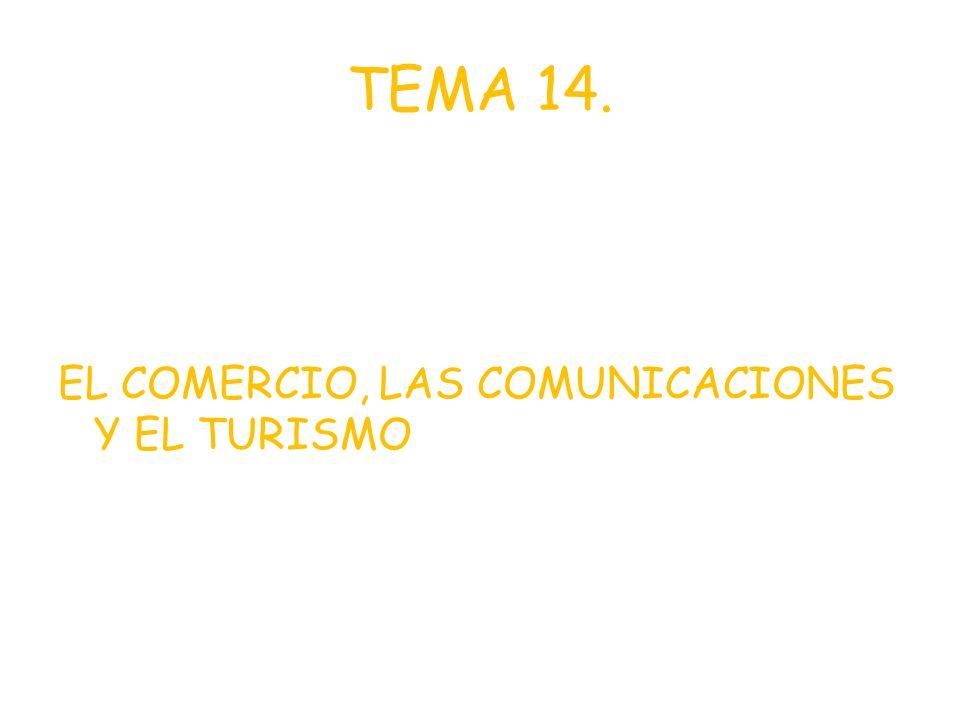 TEMA 14. EL COMERCIO, LAS COMUNICACIONES Y EL TURISMO