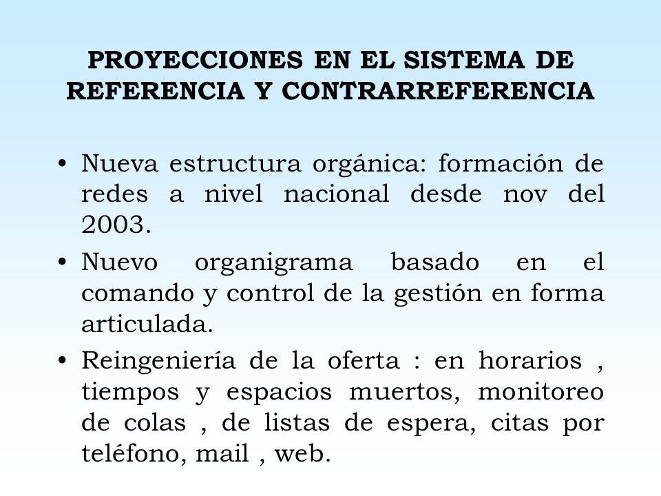 PROYECCIONES EN EL SISTEMA DE REFERENCIA Y CONTRARREFERENCIA