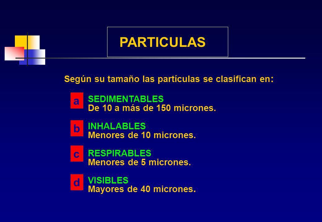 Según su tamaño las partículas se clasifican en: