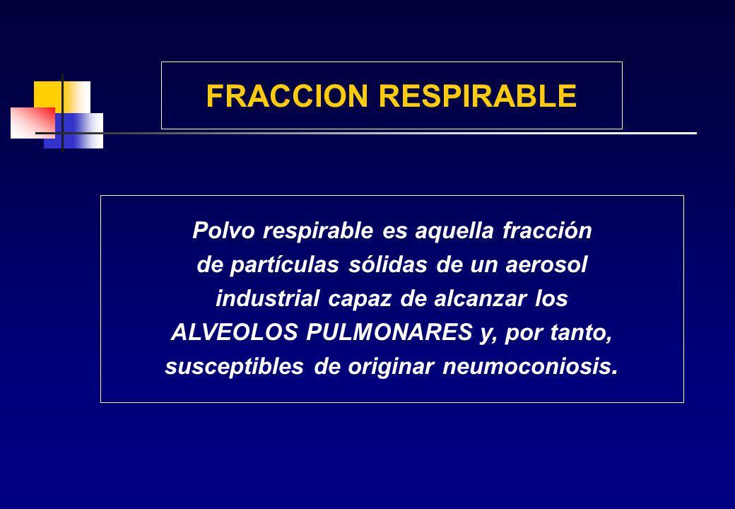 FRACCION RESPIRABLE Polvo respirable es aquella fracción