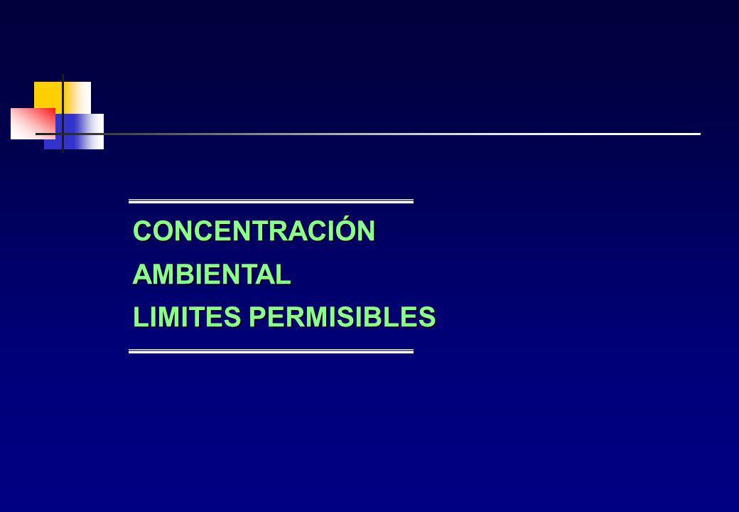 CONCENTRACIÓN AMBIENTAL LIMITES PERMISIBLES