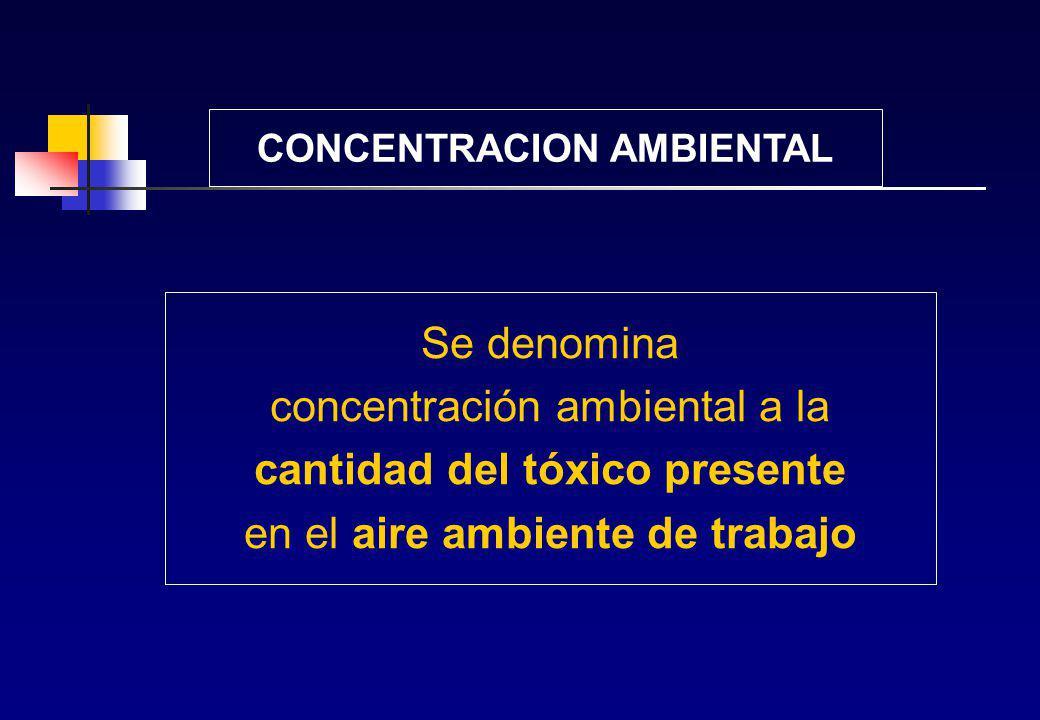 CONCENTRACION AMBIENTAL