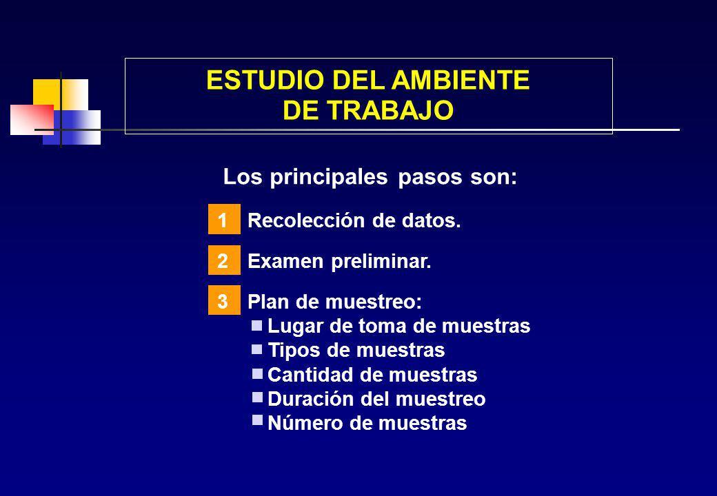 Los principales pasos son: