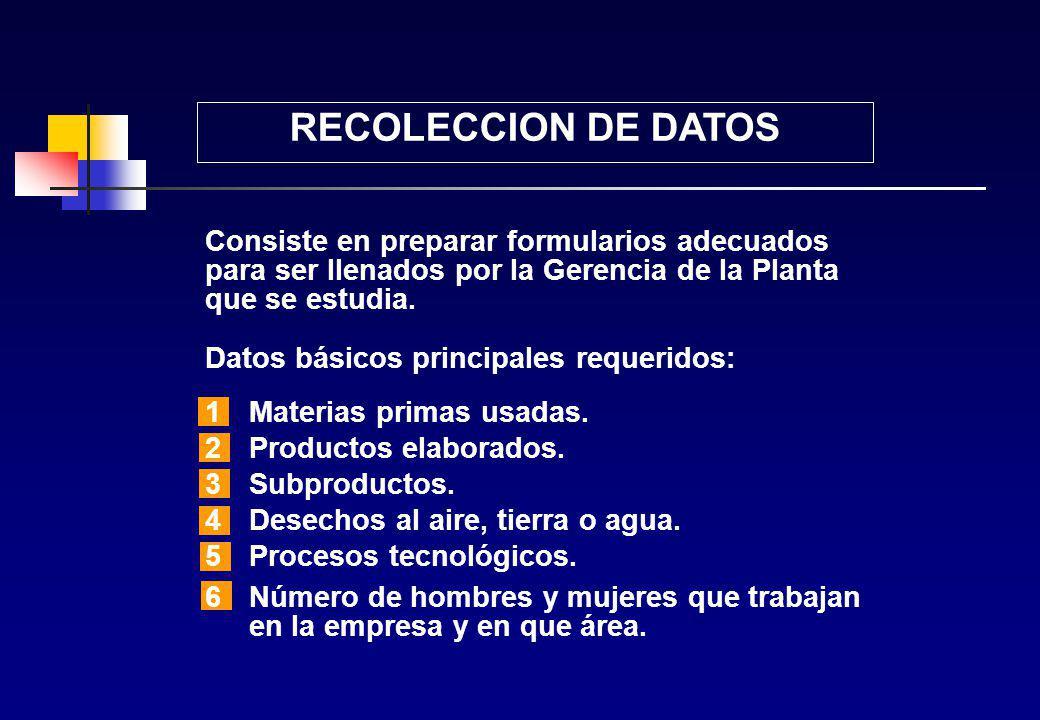 RECOLECCION DE DATOS Consiste en preparar formularios adecuados