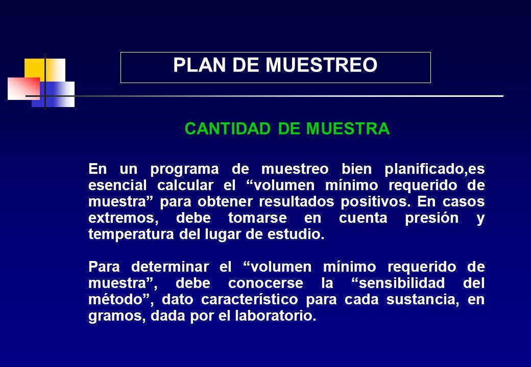 PLAN DE MUESTREO CANTIDAD DE MUESTRA