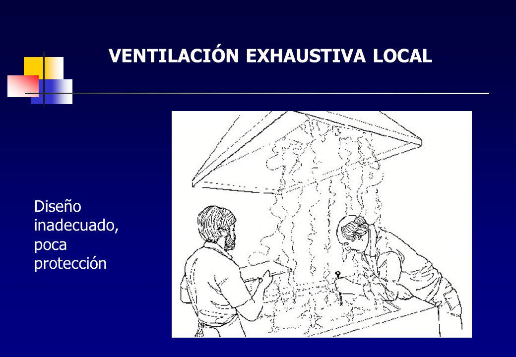 VENTILACIÓN EXHAUSTIVA LOCAL