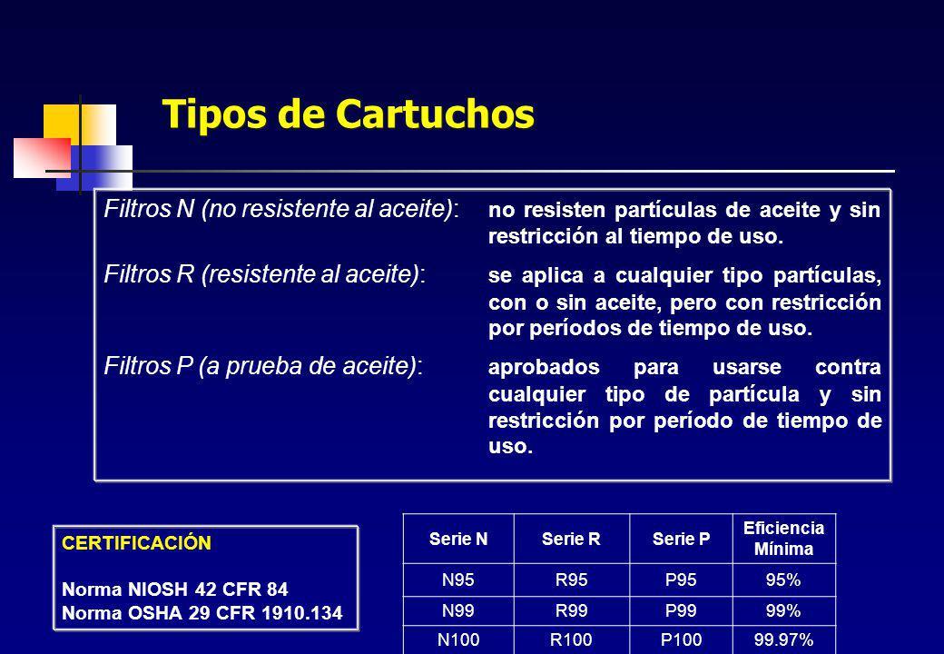 Tipos de Cartuchos Filtros N (no resistente al aceite): no resisten partículas de aceite y sin restricción al tiempo de uso.
