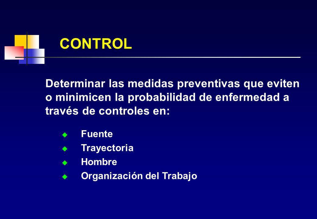 CONTROL Determinar las medidas preventivas que eviten o minimicen la probabilidad de enfermedad a través de controles en: