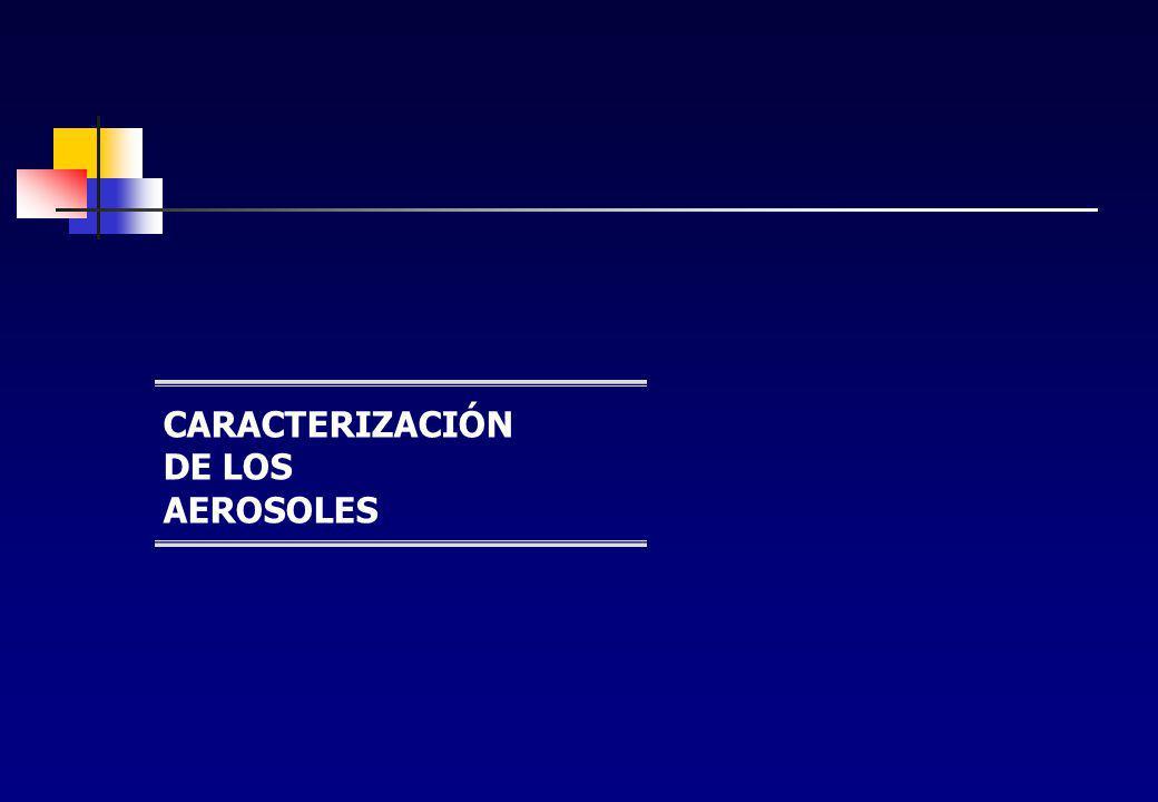 CARACTERIZACIÓN DE LOS AEROSOLES