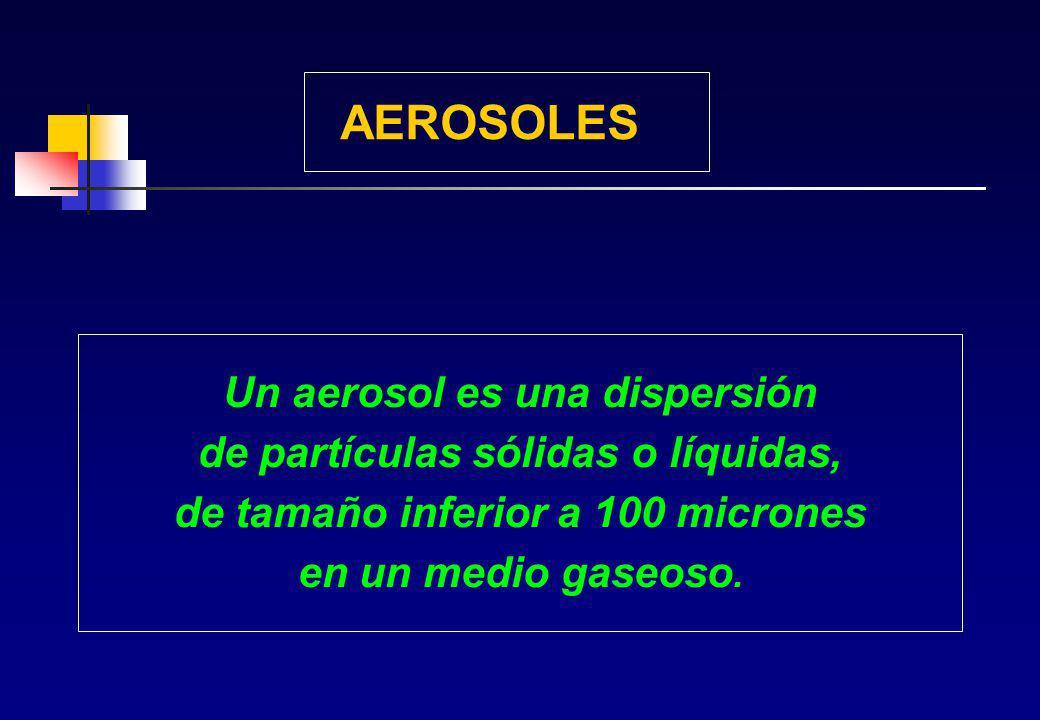 AEROSOLES Un aerosol es una dispersión
