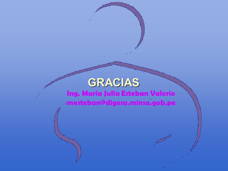 Ing. María Julia Esteban Valerio