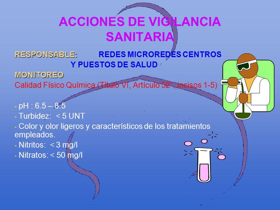 ACCIONES DE VIGILANCIA SANITARIA