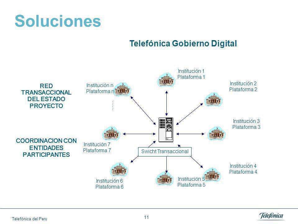 Soluciones (Multicentros, CC, Municipios,etc.)