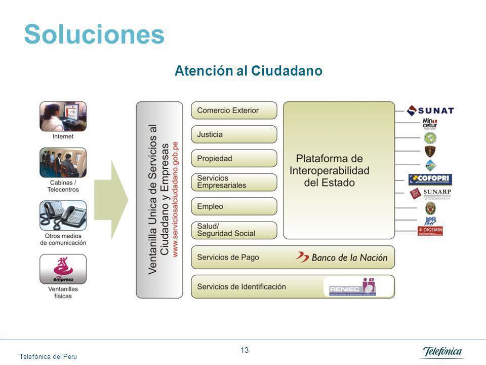 Soluciones Interacción con el ciudadano