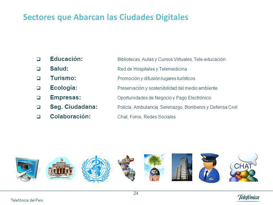 Elementos Tecnológicos de las Ciudades Digitales y Oportunidades de Negocio