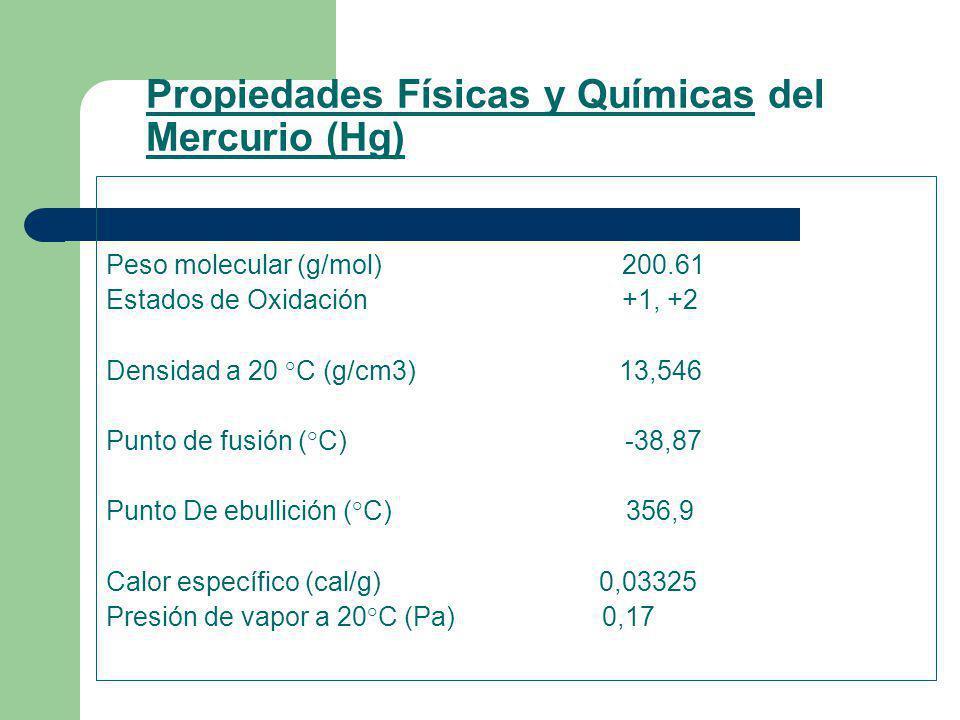 Propiedades Físicas y Químicas del Mercurio (Hg)