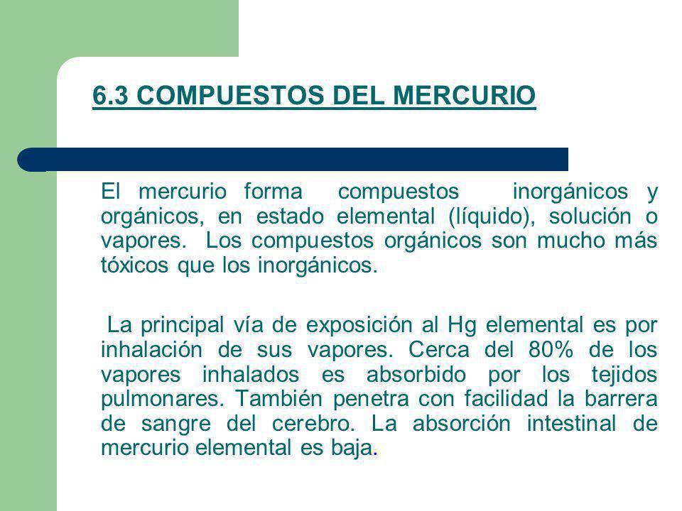 6.3 COMPUESTOS DEL MERCURIO
