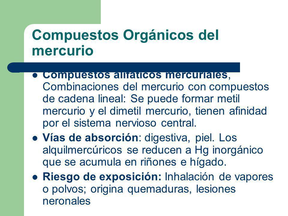 Compuestos Orgánicos del mercurio