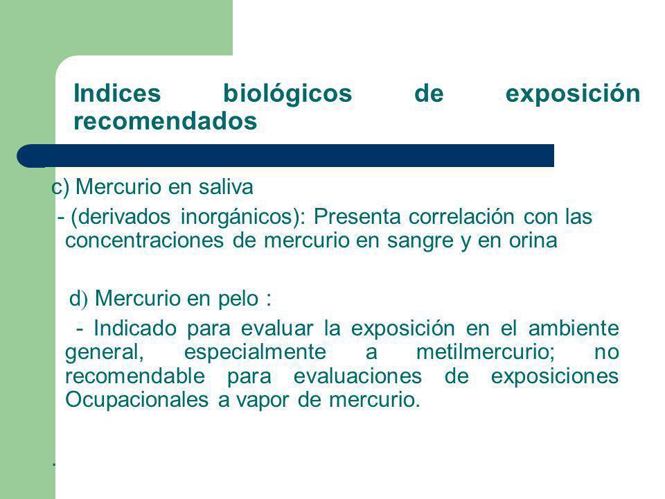 Indices biológicos de exposición recomendados