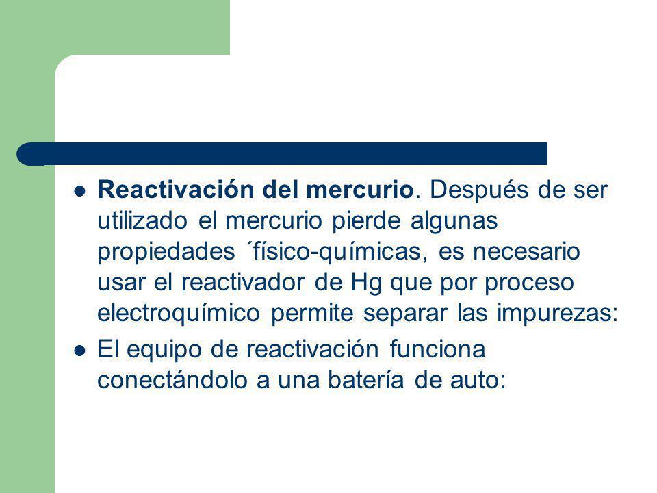 Reactivación del mercurio