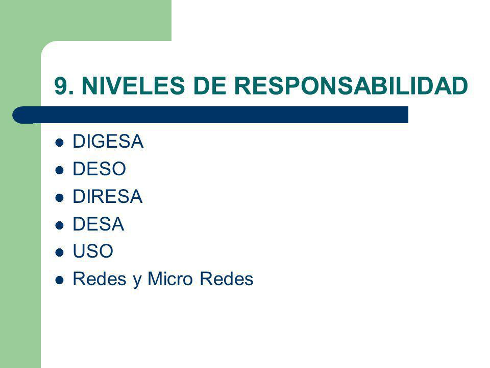 9. NIVELES DE RESPONSABILIDAD