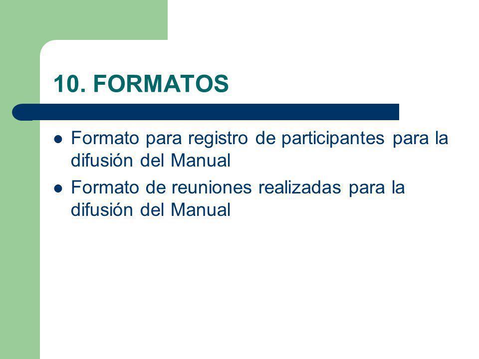 10. FORMATOS Formato para registro de participantes para la difusión del Manual.