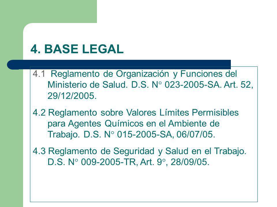4. BASE LEGAL 4.1 Reglamento de Organización y Funciones del Ministerio de Salud. D.S. N° 023-2005-SA. Art. 52, 29/12/2005.
